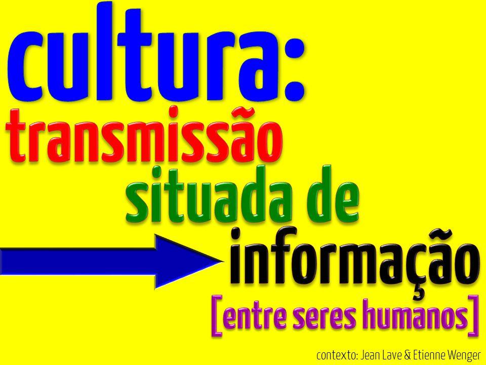 cultura: transmissão situada de informação [entre seres humanos]